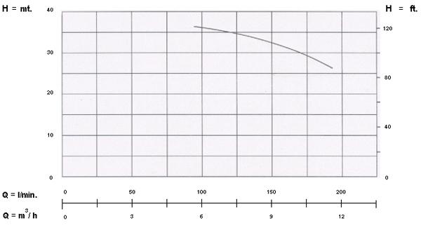 อัตราการใช้งาน {rsProduct.catPro_name} {rsProduct.brand_name} {rsProduct.product_name}